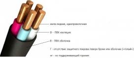 Как расшифровать маркировку кабелей связи ?